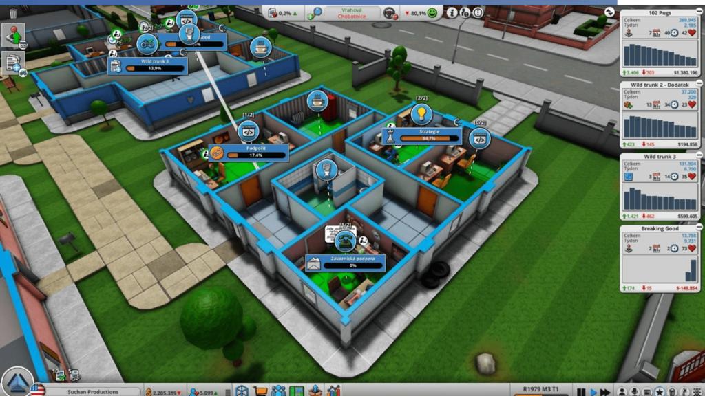 Mad Games Tycoon 2 - zaměstnanci