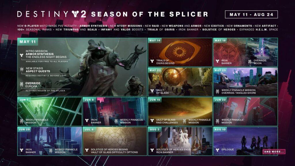 Destiny 2 mapa sezóny