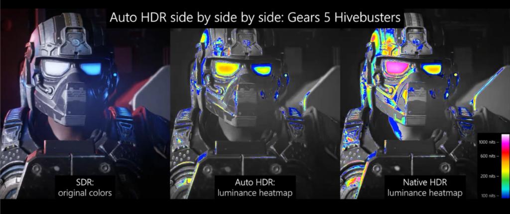 Auto HDR – srovnání